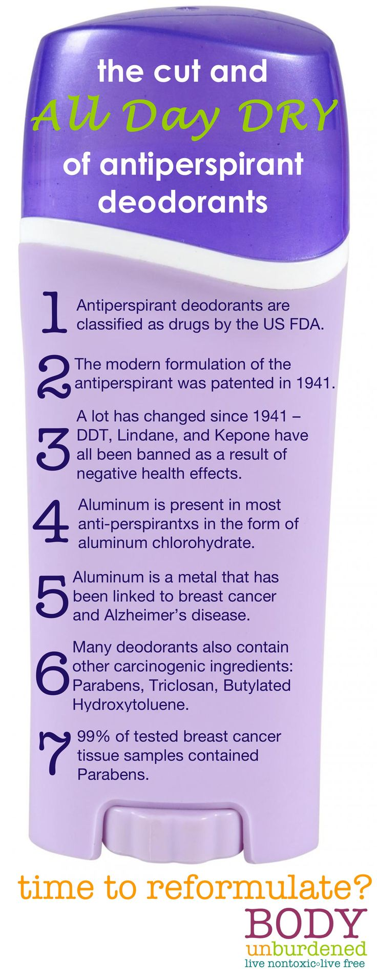 antiperspirants and cancer Cbs news investigative reporter sharyl attkisson follows up on a 2006 report about possible links between antiperspirants and breast cancer an interesting follow-up.