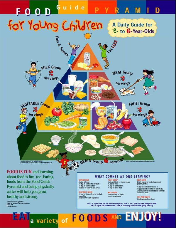 Food pyramid for kids: Pick out foods from the different groups and combine them in a healthy snack mix recipe.