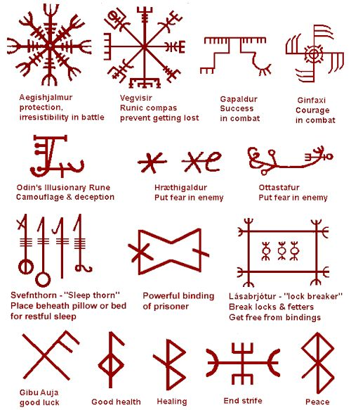 symbolic runes                                                                                                                                                                                 Mais