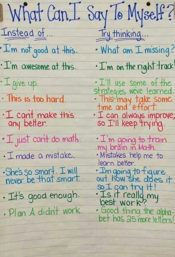 Ways to reframe negative thougts