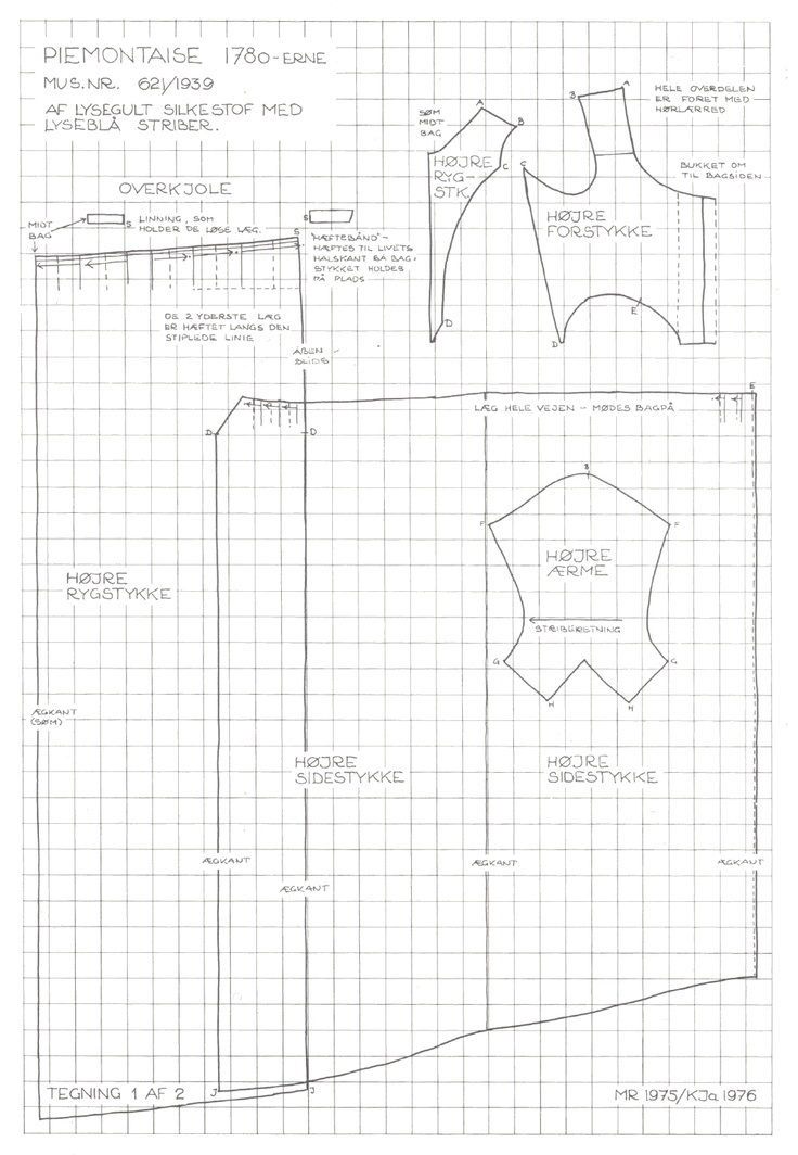 232 best Free Historical Costume Patterns images on