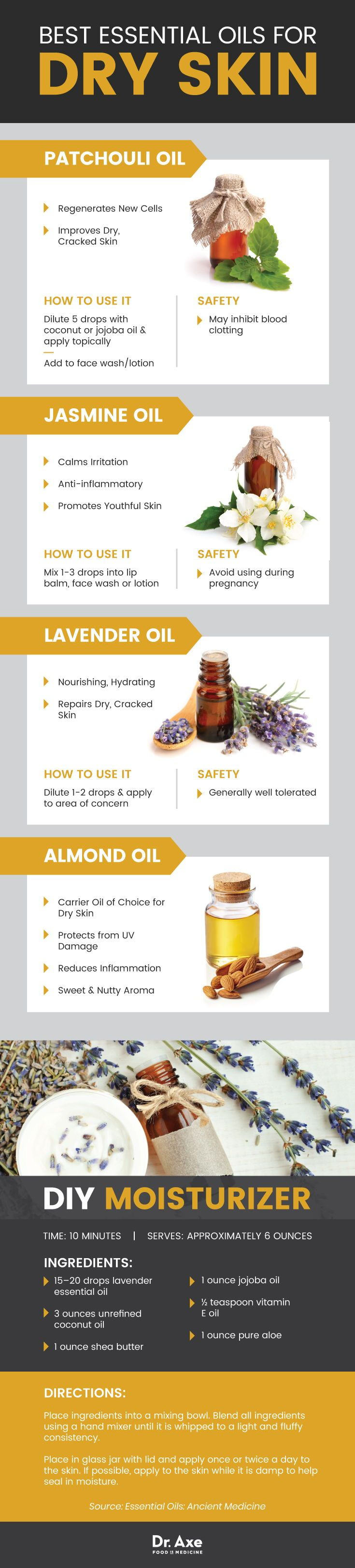 Suffering from dry skin? These essential oils can help. Click to find effective essential oils for dry skin, the flu and other winter ailments.