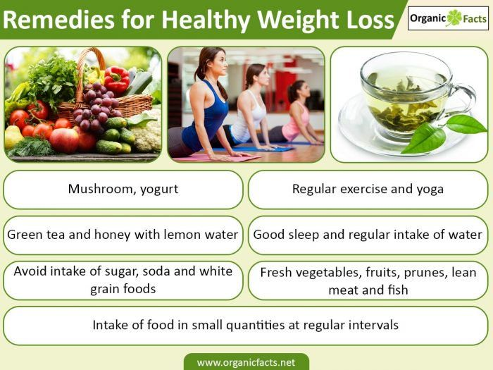 24 Amazing Home Remedies For Weight Loss | OrangicFacts.net