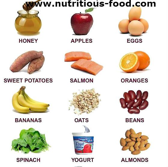 the 7 best images about nutritious food on pinterest, Human Body
