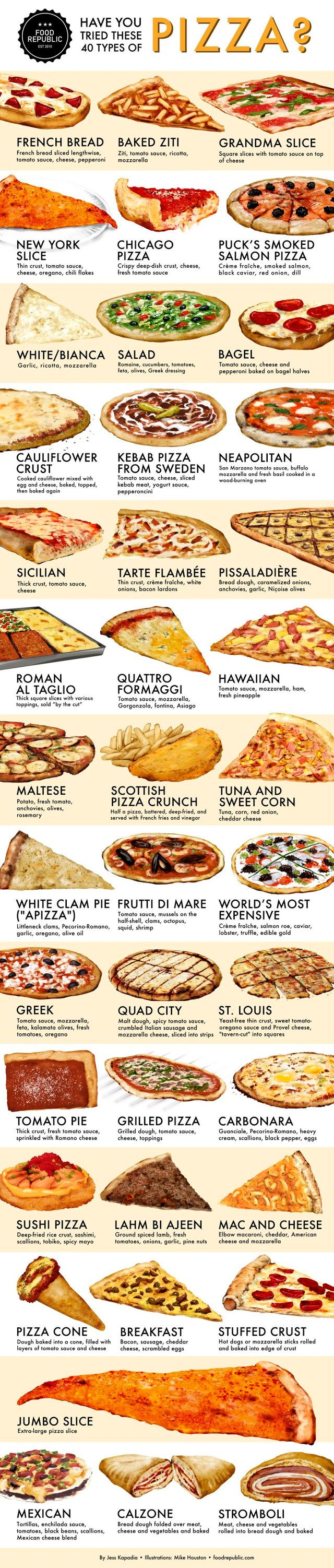 Must Try Them All: Chart Of 40 Different Kinds Of Pizza | Geekologie