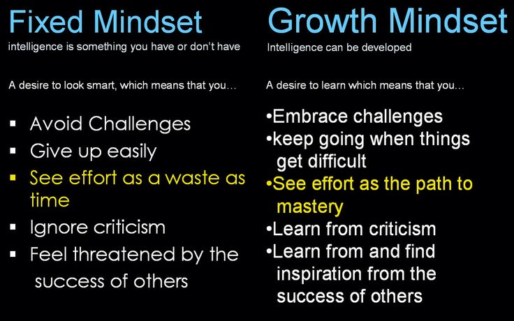 What is a fixed mindset and a growth mindset?? PLEASE HELP!?