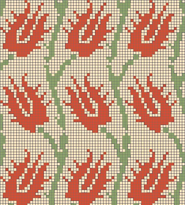 Ieva's knits for fun: Charts