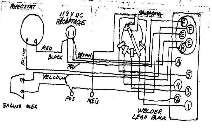 Lincoln Sa200 Wiring Lincoln Welders Diagram Welding Rigs