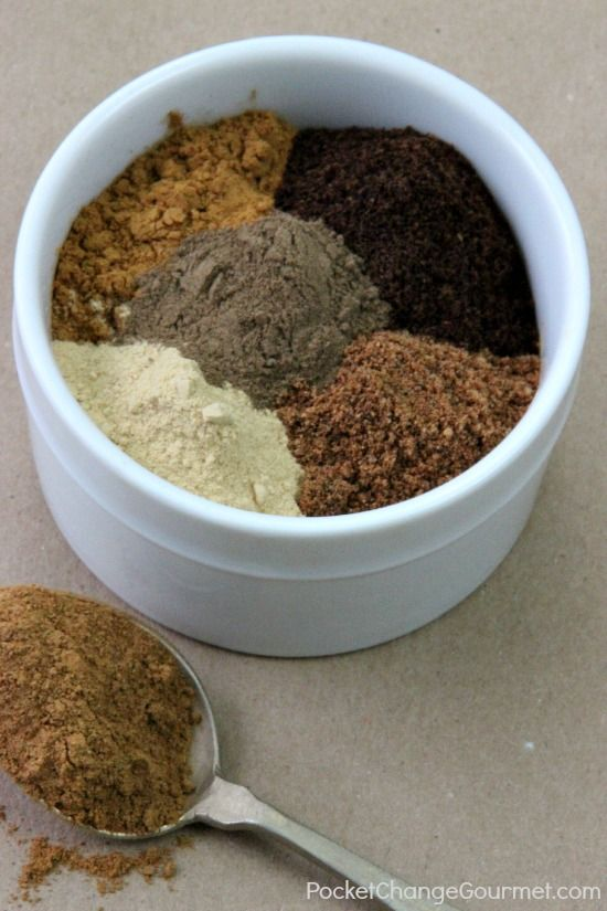 Pumpkin Bread - Pumpkin Pie - Pumpkin Muffins, the list goes on and on! Make your own Pumpkin Pie Spice to use in all your recipes! Pin to your Recipe Board!