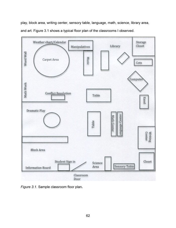This Is A Good Floor Plan For Indoor Play Classroom