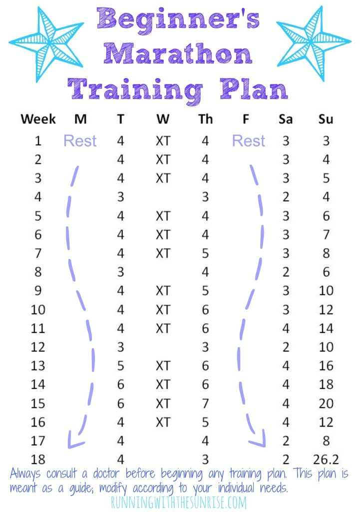 Basic marathon training plan for beginners. Runs are meant to be done at an easy, conversational pace. XT = cross training