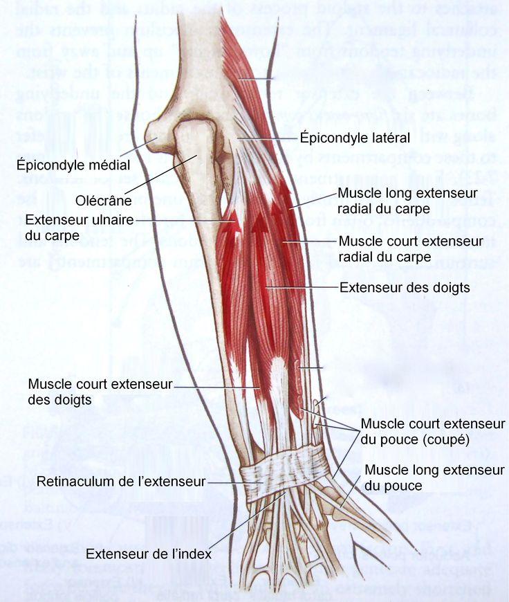 Leczéma de la peau sur les pieds