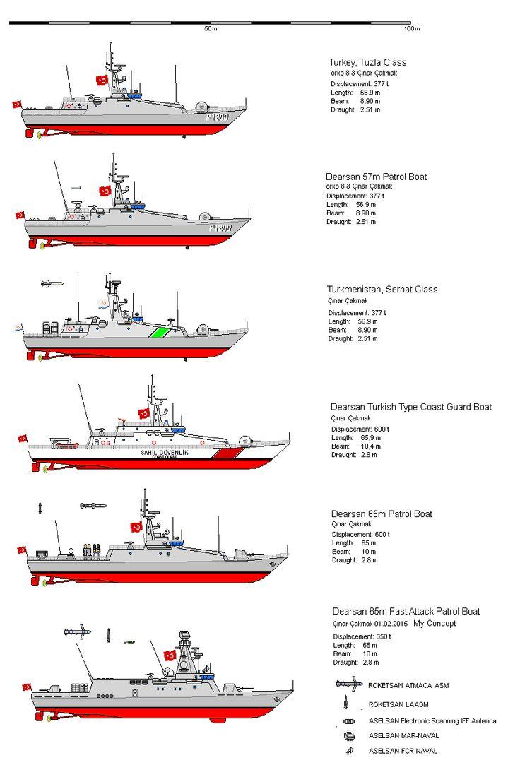 Turkish navy shipbucket silhouettesboatsmenumilitary
