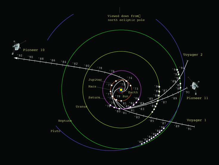 the voyager 1 mission - photo #20