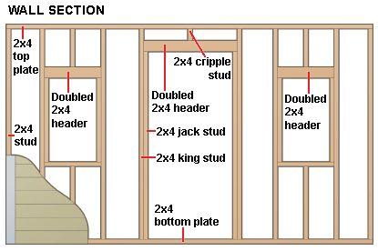 shed-walls-framing-construction-diagram