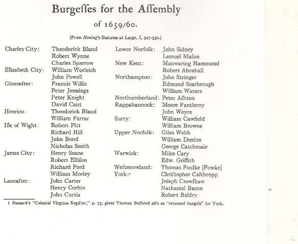 Members of Virginia House of Burgesses 1619 to 1660 | Live as Free People