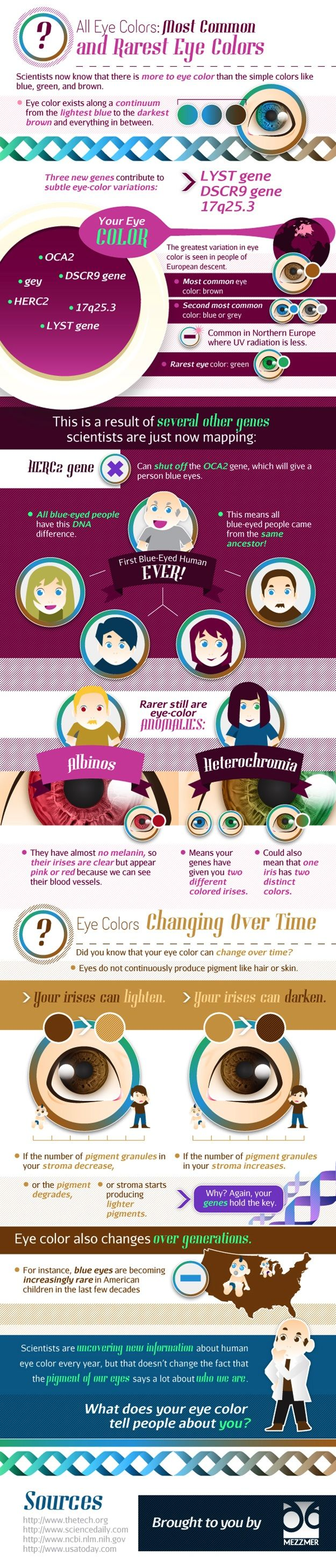 Eye Color What Does Your Eye Color Say About You Eyehealth