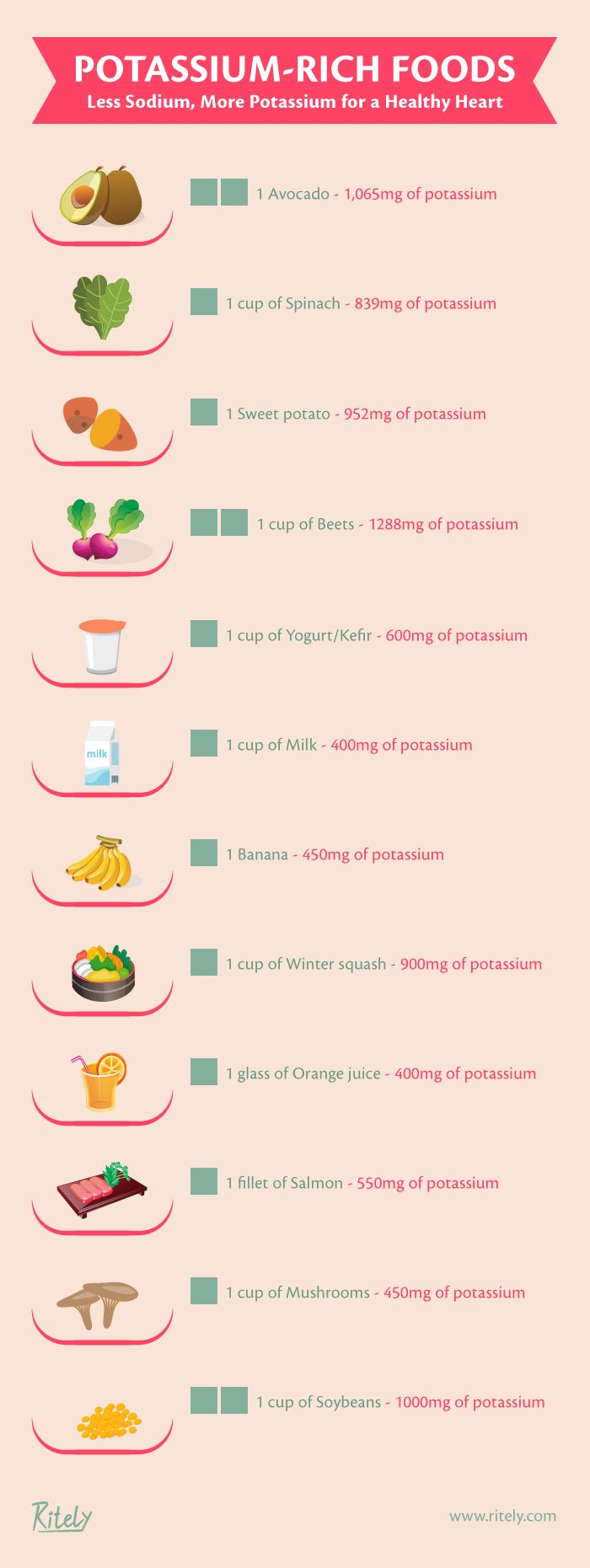 Soy: A Great Source of Potassium!