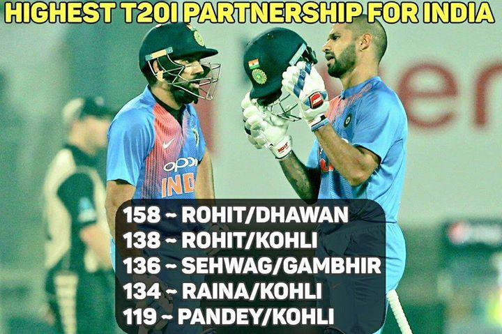 Rohit Sharma & Shikhar Dhawan created Indian record in the first T20I against New Zealand #INDvNZ - http://ift.tt/1ZZ3e4d