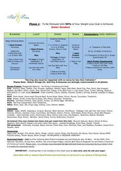Ideal Protein Phase 1 Sheet | Phase | Ideal protein diet ...