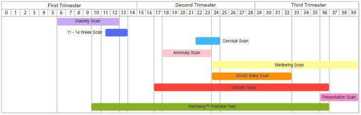 Are you pregnant? here is your pregnancy calculator _calculate your pregnancy due date online and easily...http://mypregnancycalculator.com/