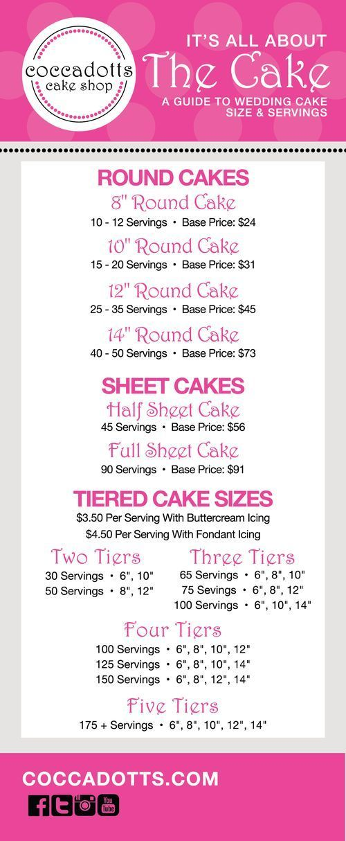 Cake Flavors & Pricing � Coccadotts Cake Shop :: Custom Cake & Cupcake Bakery for Weddings, Birthdays, or any celebration