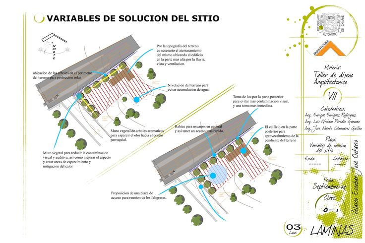 Expressarq: Diseño de laminas - análisis del sitio