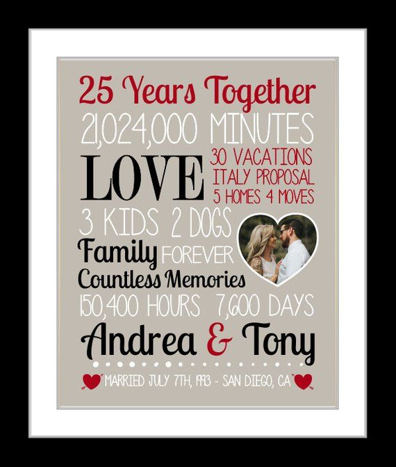 Any Year 20 Year Anniversary Gift For Husband Parent 20th Etsy Anniversary Gifts For Husband 25 Wedding Anniversary Gifts Anniversary Gifts For Parents