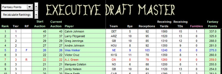 Positional Cheat Sheets with plenty of info...player rankings...fantasy tiers...R for Rising in the rankings or F for Falling...each players statistical categories...Auction Value at the start of the draft...Current Auction Value (updated throughout the draft)...full sorting capability