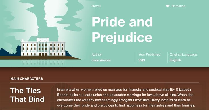 This study guide and infographic for Jane Austen's Pride and Prejudice offer summary and analysis on themes, symbols, and other literary devices found in the text. Explore Course Hero's library of literature materials, including documents, Q&A pairs, and flashcards created by students and educators.