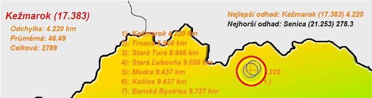 Slovensko poloha miest na mape test…