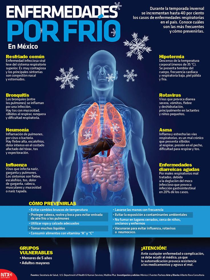 #Entérate de cuáles son las enfermedades respiratorias mas frecuentes durante la temporada invernal. #Infographic