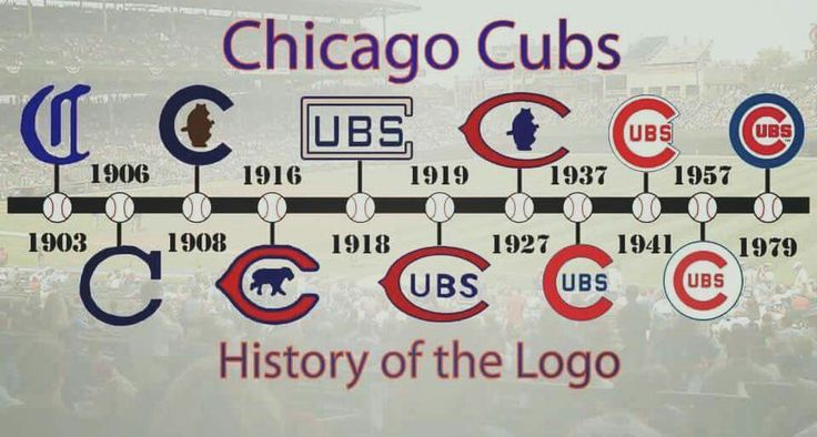 Cubs Logo                                                                                                                                                                                 More