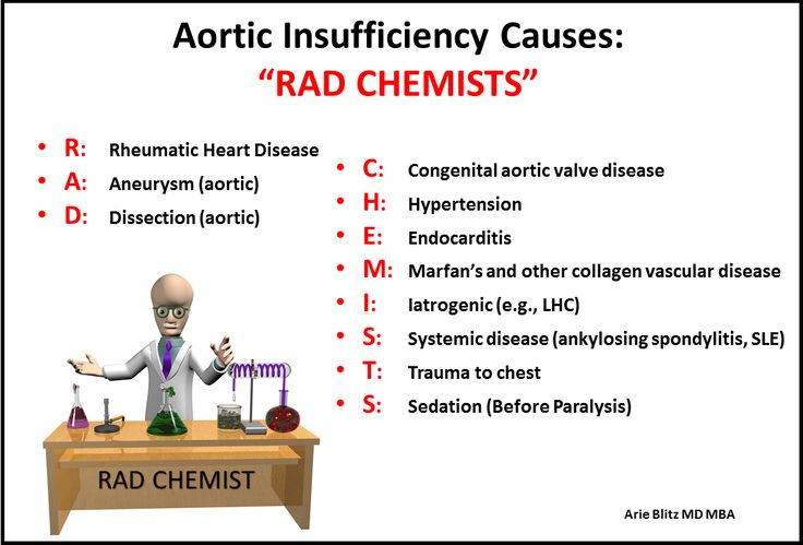 Causes of Aortic Insufficiency