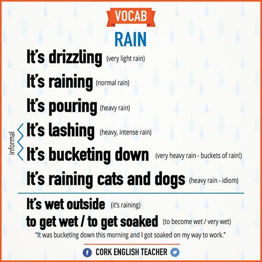 Vocabulary: RAIN
