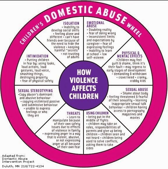 domestic violence social work Social work values related to the topic of dv are service (mental health treatment for domestic violence trauma), importance of human relationships (within the family system and larger social environment), dignity and worth of the person (each member of the family), social justice (domestic violence awareness and prevention), and competence (a.