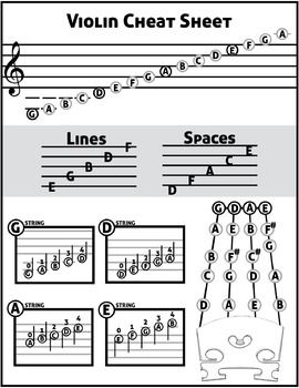 This FREE cheat sheet is great to print out and hand to beginning string students: violin, viola, cello, and bass. I asked my students to keep this in their music folder so that they can reference it during rehearsal and when they're practicing at home.
