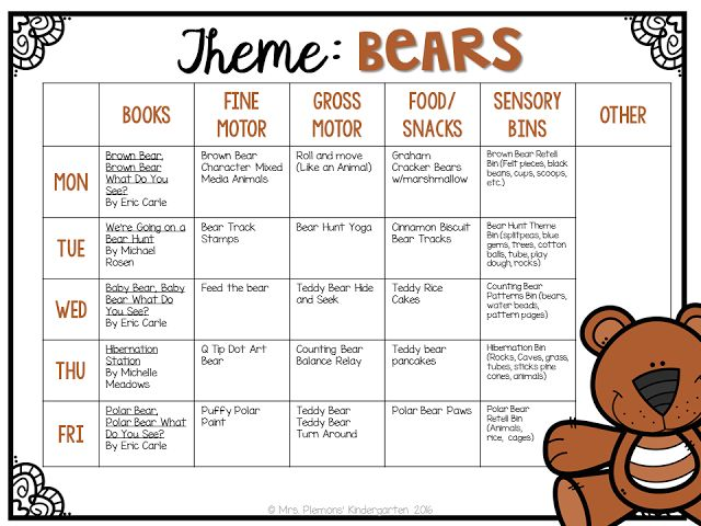 Tot School Bears Lesson Plans For Toddlers Preschool