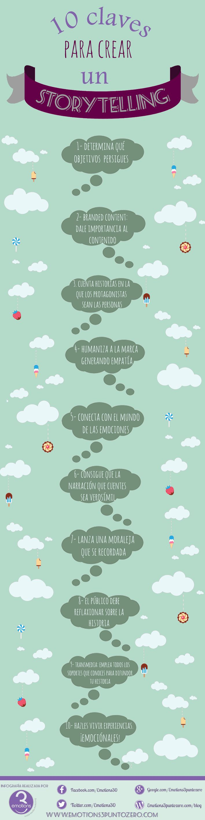 10 CLAVES PARA CREAR UN STORYTELLING #INFOGRAFIA #INFOGRAPHIC #MARKETING