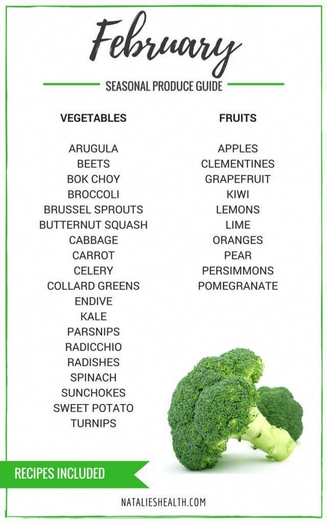 What to cook in january: a produce guide   healthy nibbles.