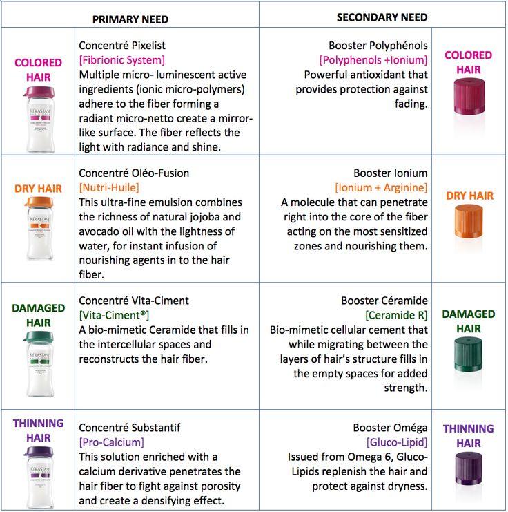 BUNGALOW/8 Introduces Fusio-Dose™ In-Salon Treatments - Metro Magazine - metroMAGAZINE Up-to-the-Minute 2012 - Omaha, NE