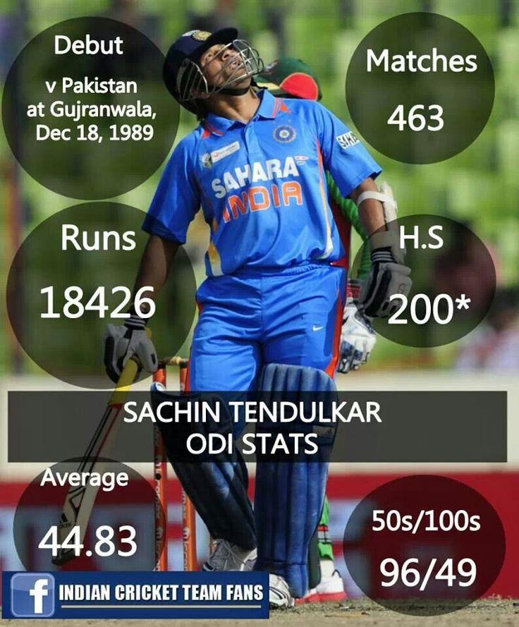 The Master Blaster - Sachin 'God' Tendulkar