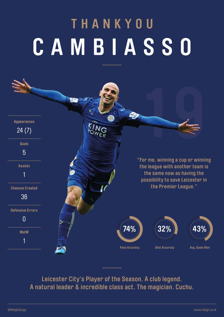 rileighdesign: Thankyou #Cambiasso - An #LCFC #infographic celebrating Esteban Cambiasso's time at Leicester City FC.  Designed by @RileighDesign (www.rileigh.co.uk) for LCFCstatto.co.uk (Twitter: @LCFC_Statto) #LCFC #BPL #Infographic