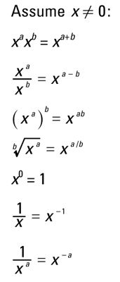 rules for exponents.