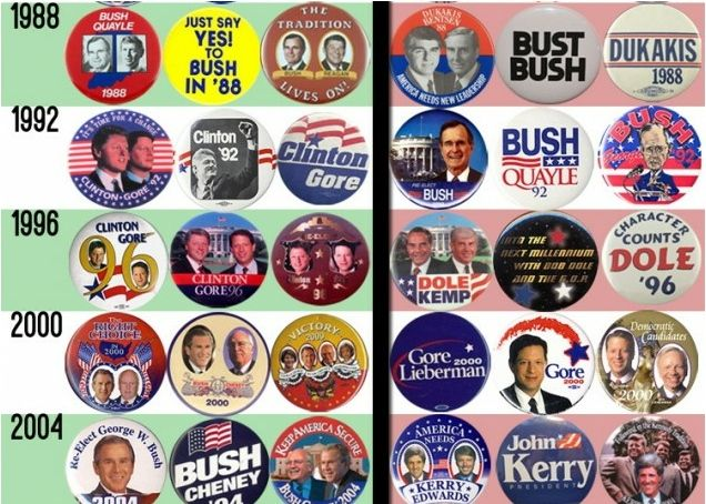 Promotional buttons from the campaigns of presidential candidates (1940-2008)