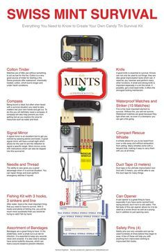 Swiss Mint Survival - A Survival Kit In A Candy Tin : knowledgeweighsnothing