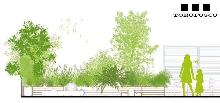 Uno straordinario giardino pensile con i vasi Cameo di Torofosco - progetto di LS Architettura