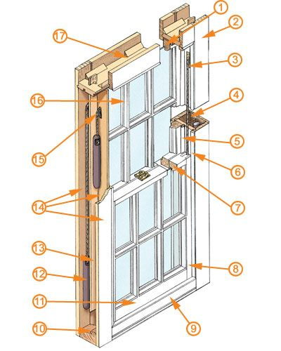 diagram of a double hung sash window