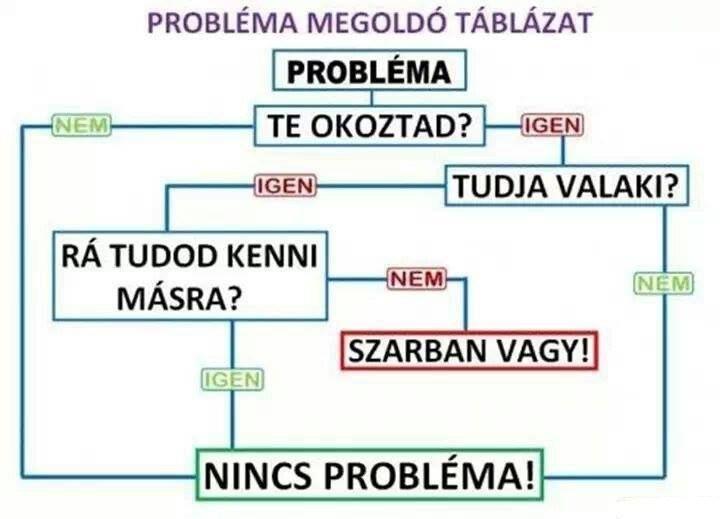 Probléma?!