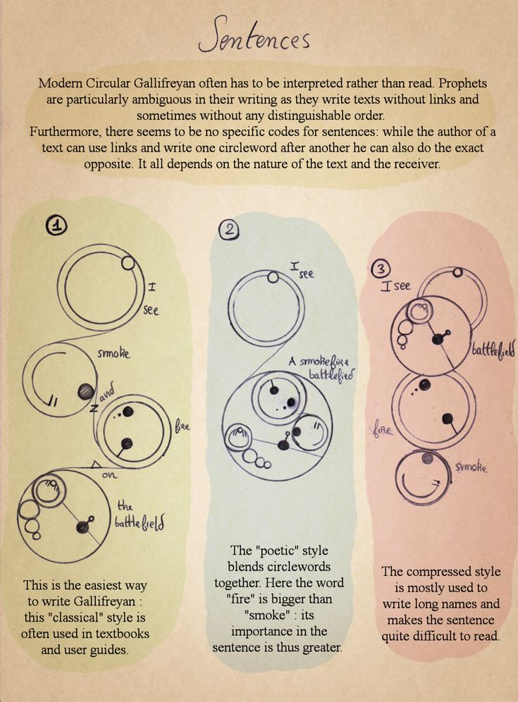 Gallifreyan: Sentences. is this for real? I would learn Gallifreyan WAY before I would learn Klingon. Yes I just said that. I know it's nerdy, but I'm ok with that.